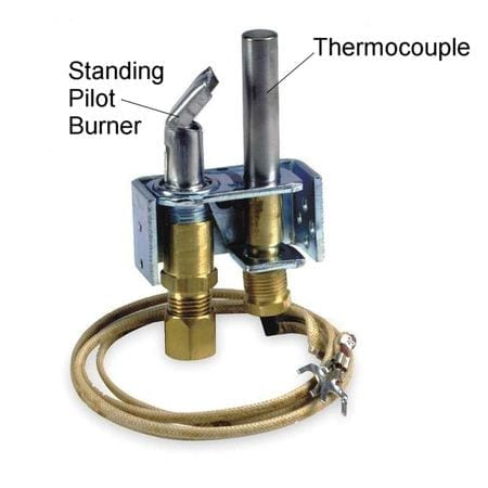 thermal coupling FOR PATIO HEATER